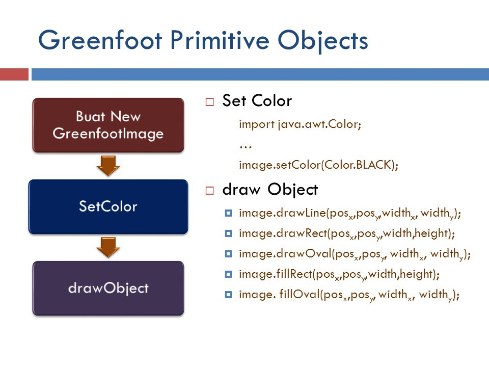 Greenfoot Primitive Objects