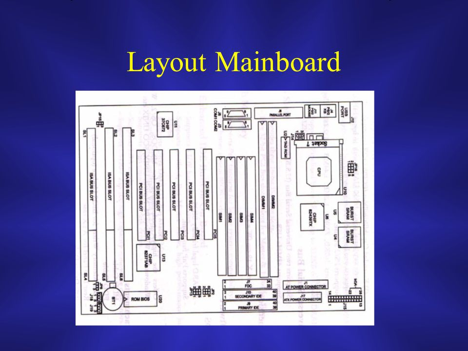 Layout Mainboard
