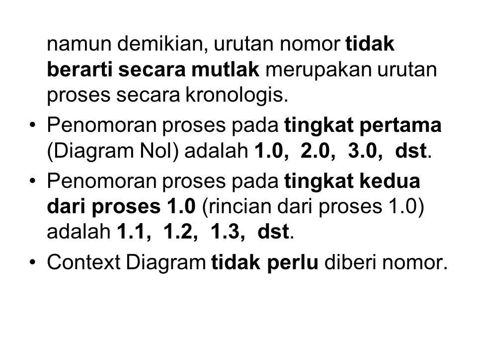 namun demikian, urutan nomor tidak berarti secara mutlak merupakan urutan proses secara kronologis.