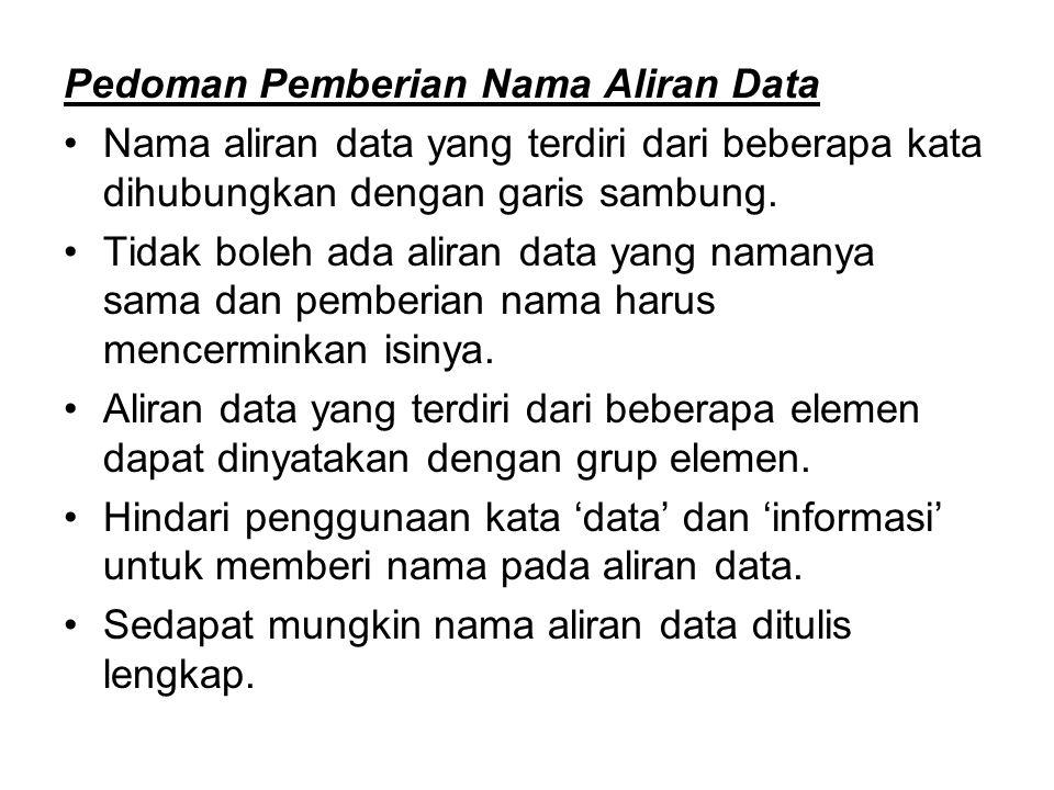 Pedoman Pemberian Nama Aliran Data