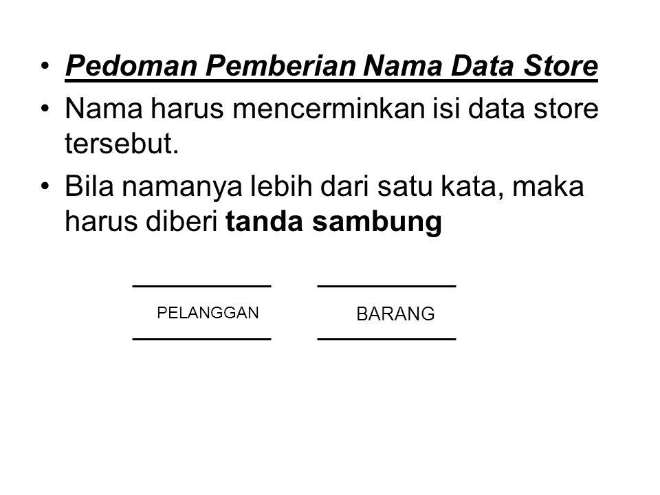 Pedoman Pemberian Nama Data Store
