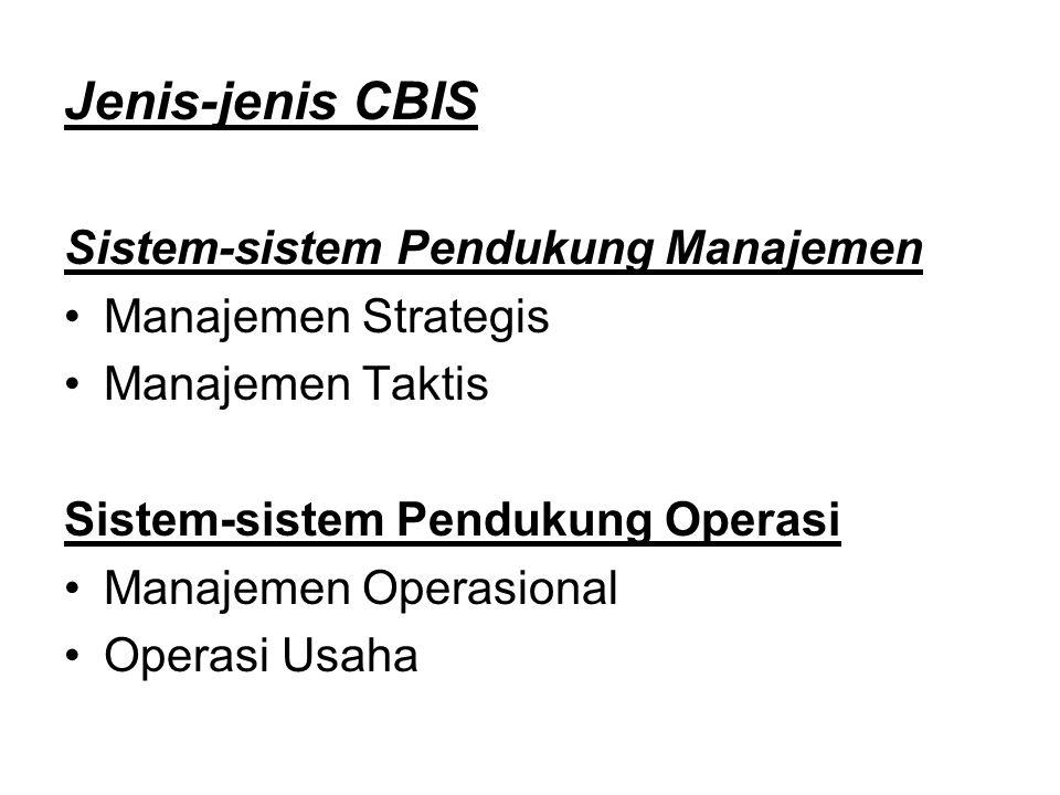 Jenis-jenis CBIS Sistem-sistem Pendukung Manajemen Manajemen Strategis