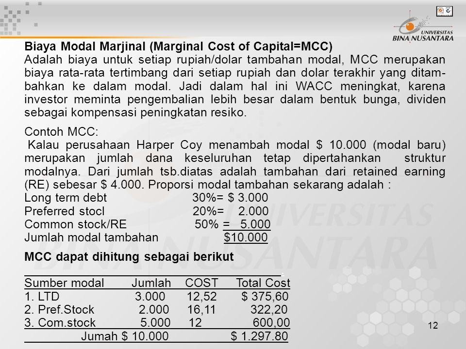Biaya Modal Marjinal (Marginal Cost of Capital=MCC)