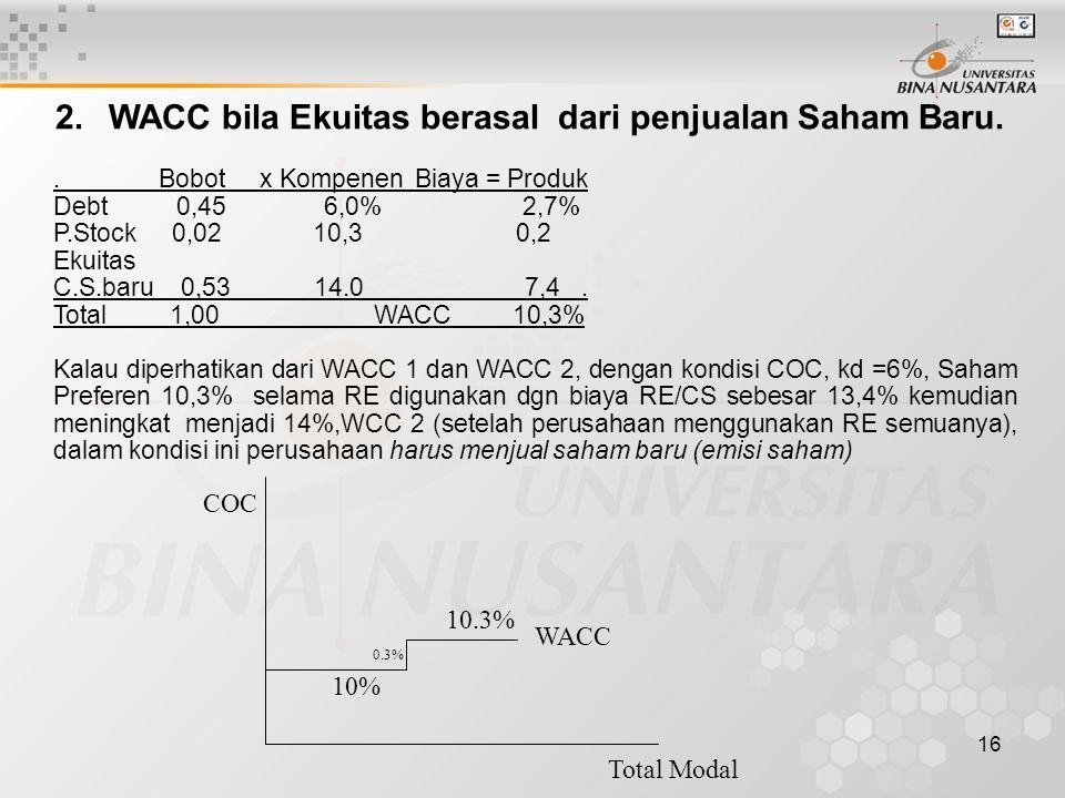 2. WACC bila Ekuitas berasal dari penjualan Saham Baru.