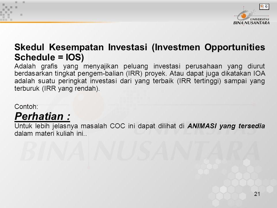 Skedul Kesempatan Investasi (Investmen Opportunities Schedule = IOS)
