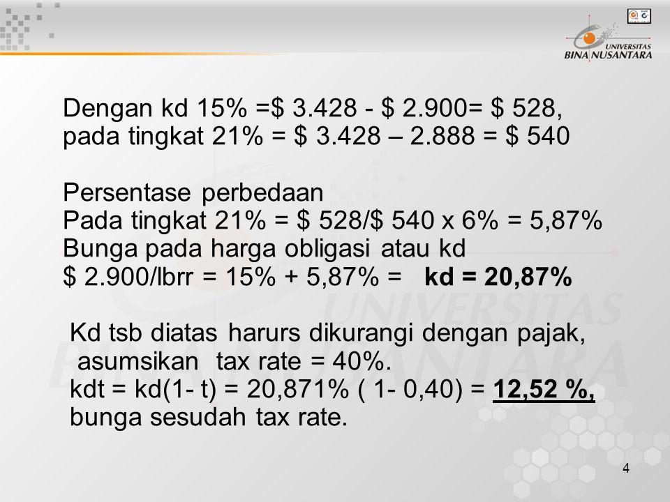 Dengan kd 15% =$ 3.428 - $ 2.900= $ 528, pada tingkat 21% = $ 3.428 – 2.888 = $ 540. Persentase perbedaan.