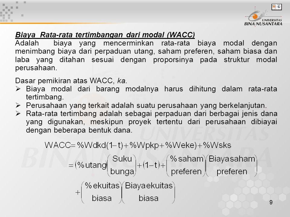 Biaya Rata-rata tertimbangan dari modal (WACC)