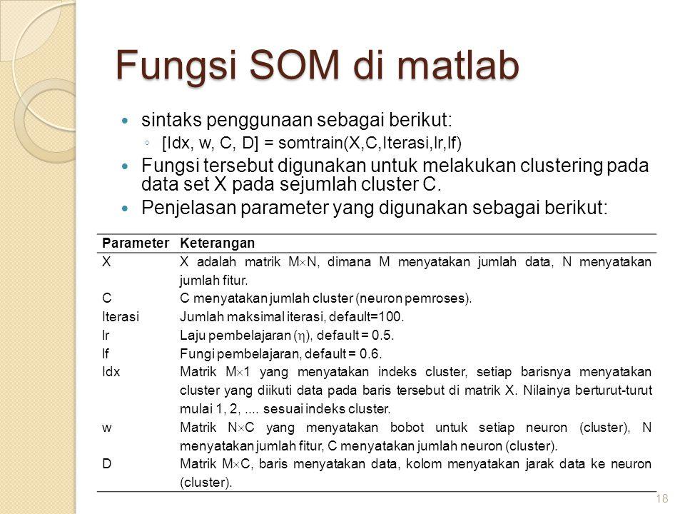 Fungsi SOM di matlab sintaks penggunaan sebagai berikut: