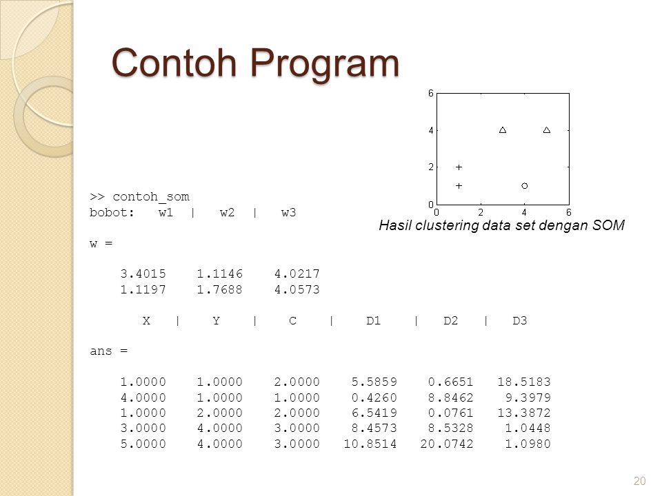 Contoh Program Hasil clustering data set dengan SOM