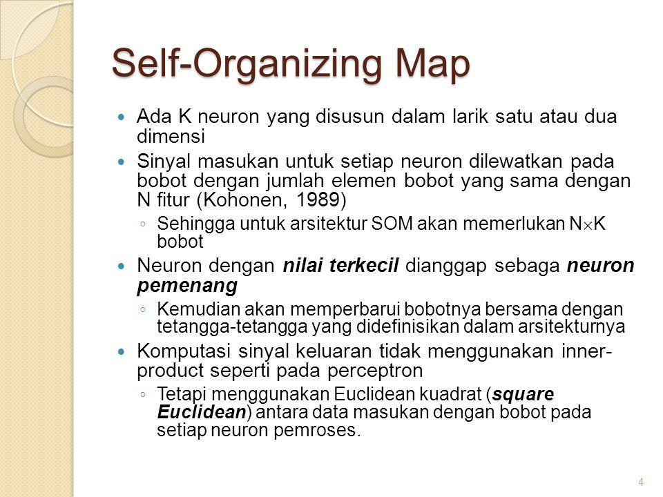Self-Organizing Map Ada K neuron yang disusun dalam larik satu atau dua dimensi.