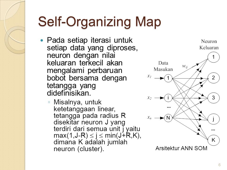 Self-Organizing Map