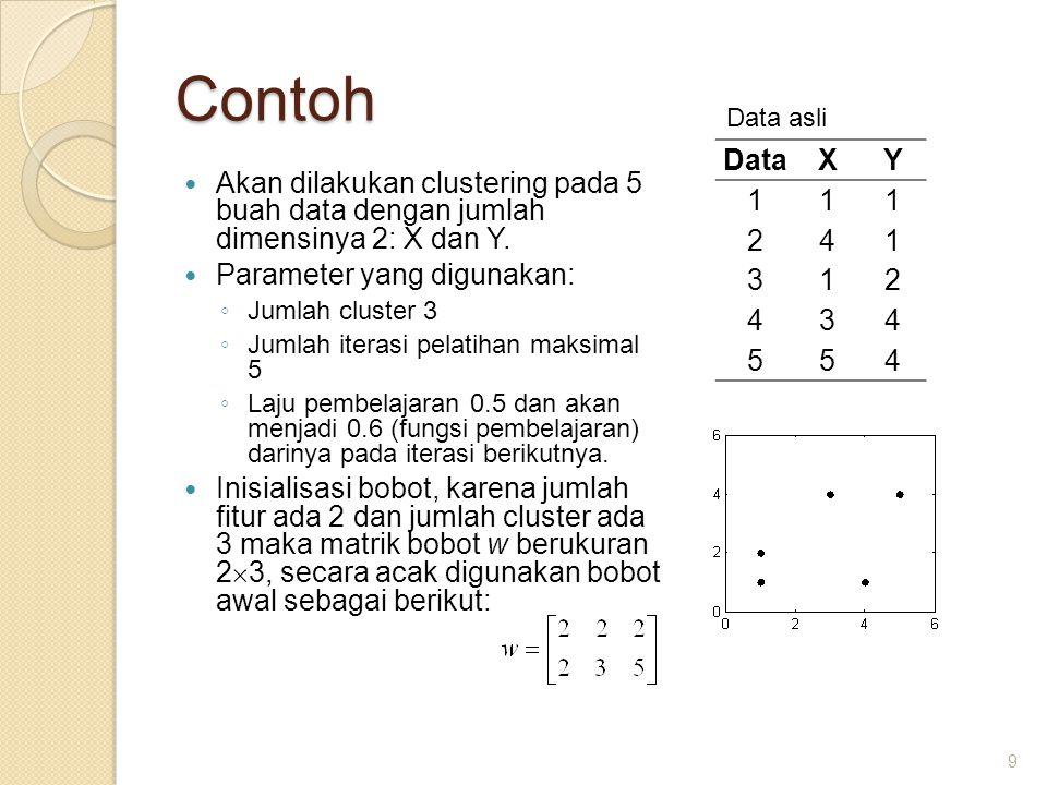 Contoh Data asli. Data. X. Y. 1. 2. 4. 3. 5. Akan dilakukan clustering pada 5 buah data dengan jumlah dimensinya 2: X dan Y.