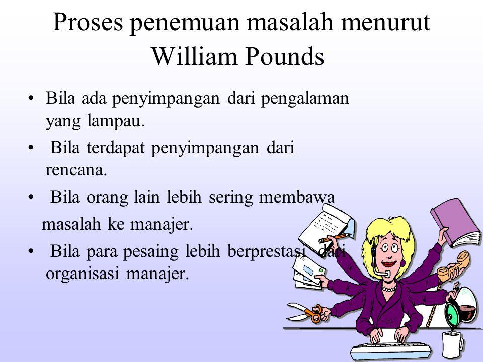 Proses penemuan masalah menurut William Pounds: