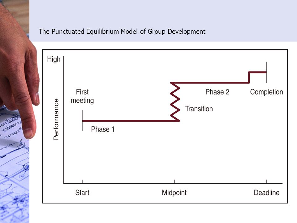 The Punctuated Equilibrium Model of Group Development