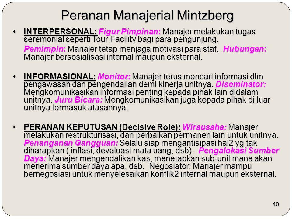 Peranan Manajerial Mintzberg