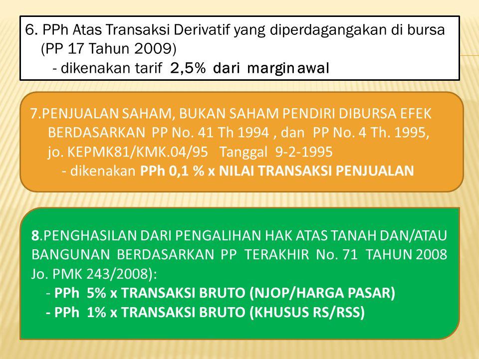 6. PPh Atas Transaksi Derivatif yang diperdagangakan di bursa