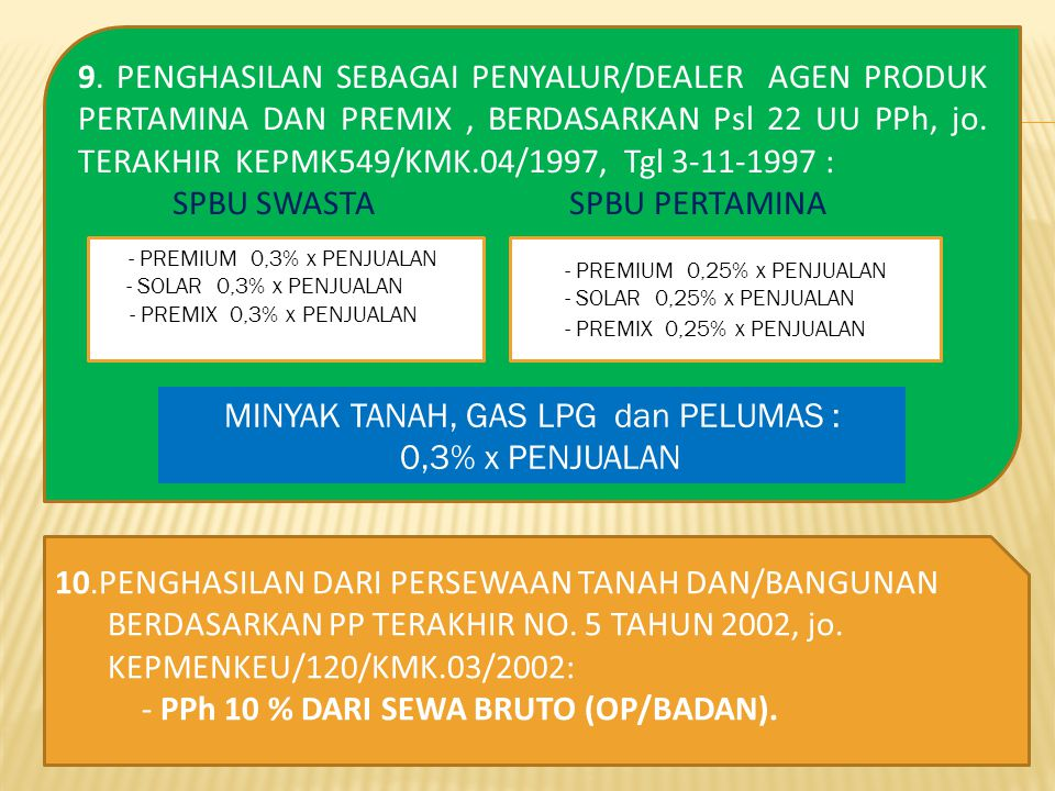MINYAK TANAH, GAS LPG dan PELUMAS : 0,3% x PENJUALAN