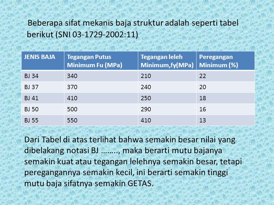 Beberapa sifat mekanis baja struktur adalah seperti tabel berikut (SNI 03-1729-2002:11)