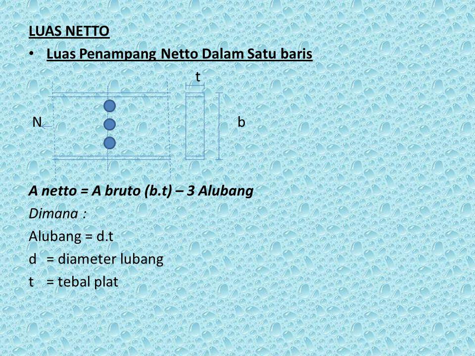 LUAS NETTO Luas Penampang Netto Dalam Satu baris. t. N b.