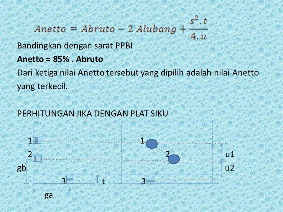 Bandingkan dengan sarat PPBI Anetto = 85%