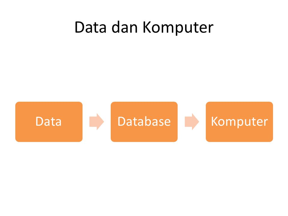 Data dan Komputer Data Database Komputer