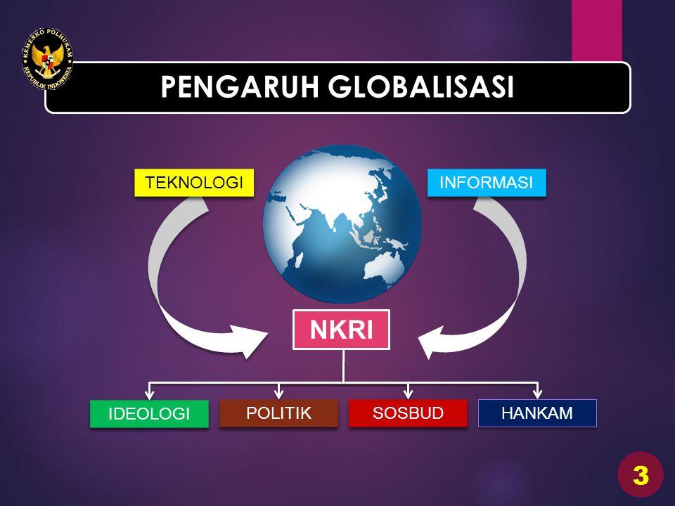PENGARUH GLOBALISASI NKRI 3 TEKNOLOGI INFORMASI IDEOLOGI POLITIK