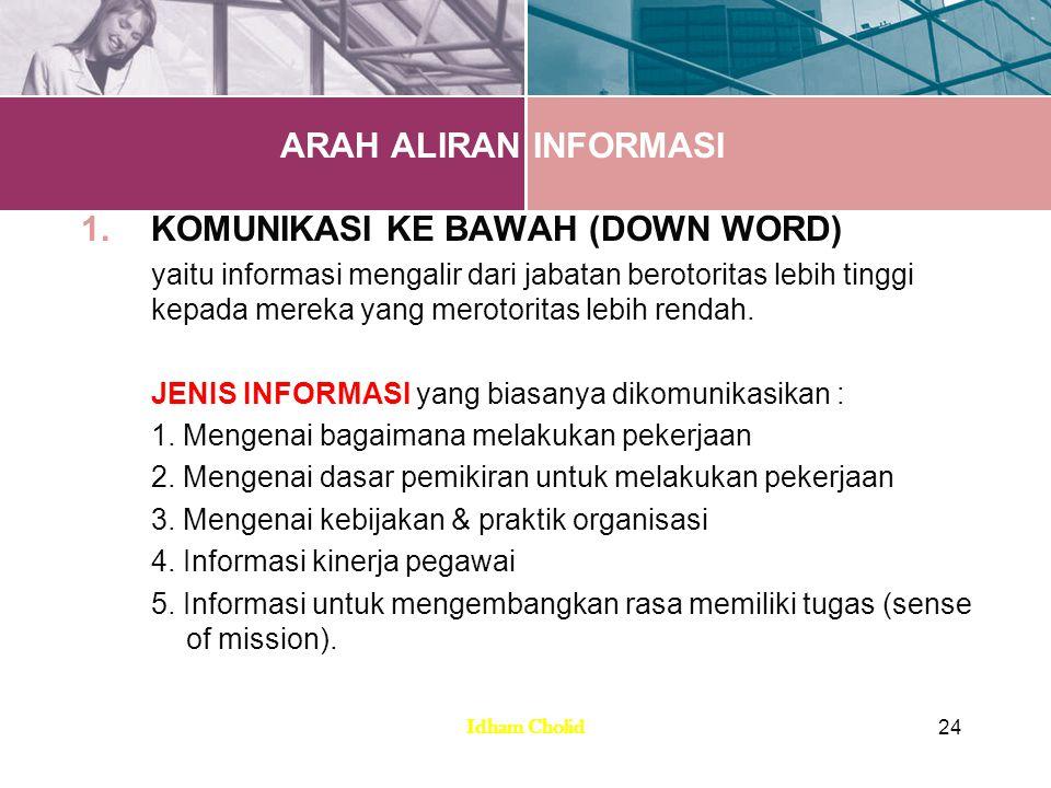 KOMUNIKASI KE BAWAH (DOWN WORD)