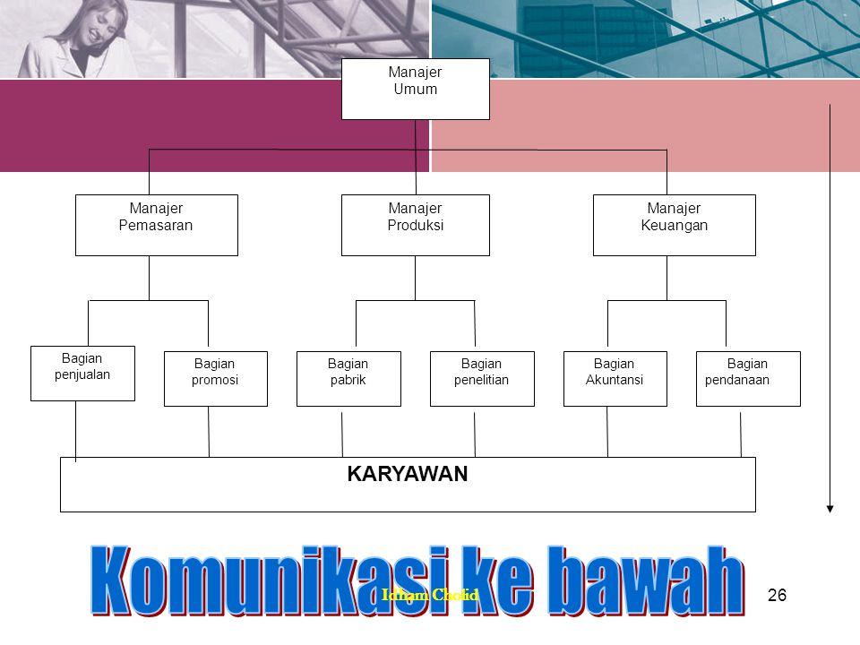 Komunikasi ke bawah KARYAWAN Idham Cholid Manajer Umum Keuangan