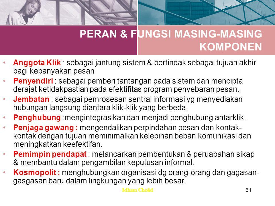PERAN & FUNGSI MASING-MASING KOMPONEN