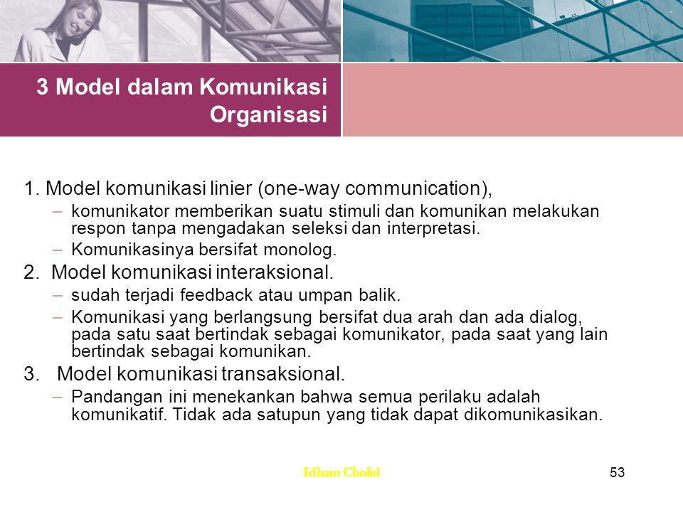 3 Model dalam Komunikasi Organisasi