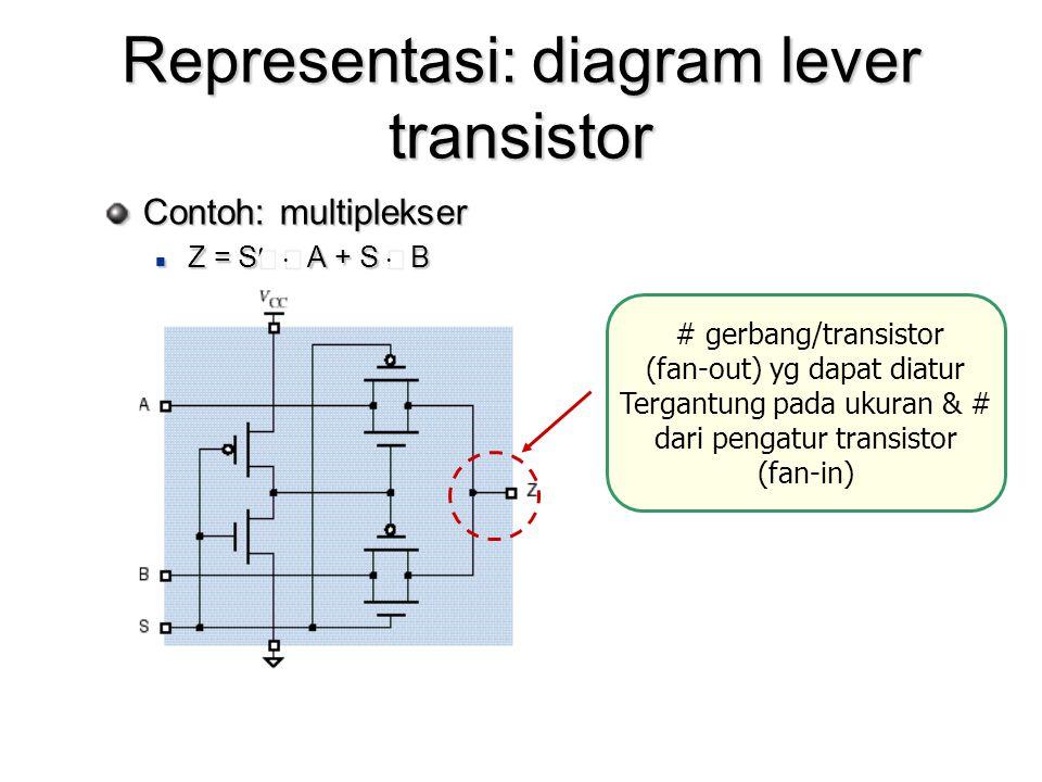 Representasi: diagram lever transistor