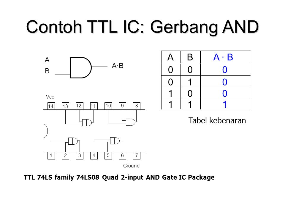 Contoh TTL IC: Gerbang AND