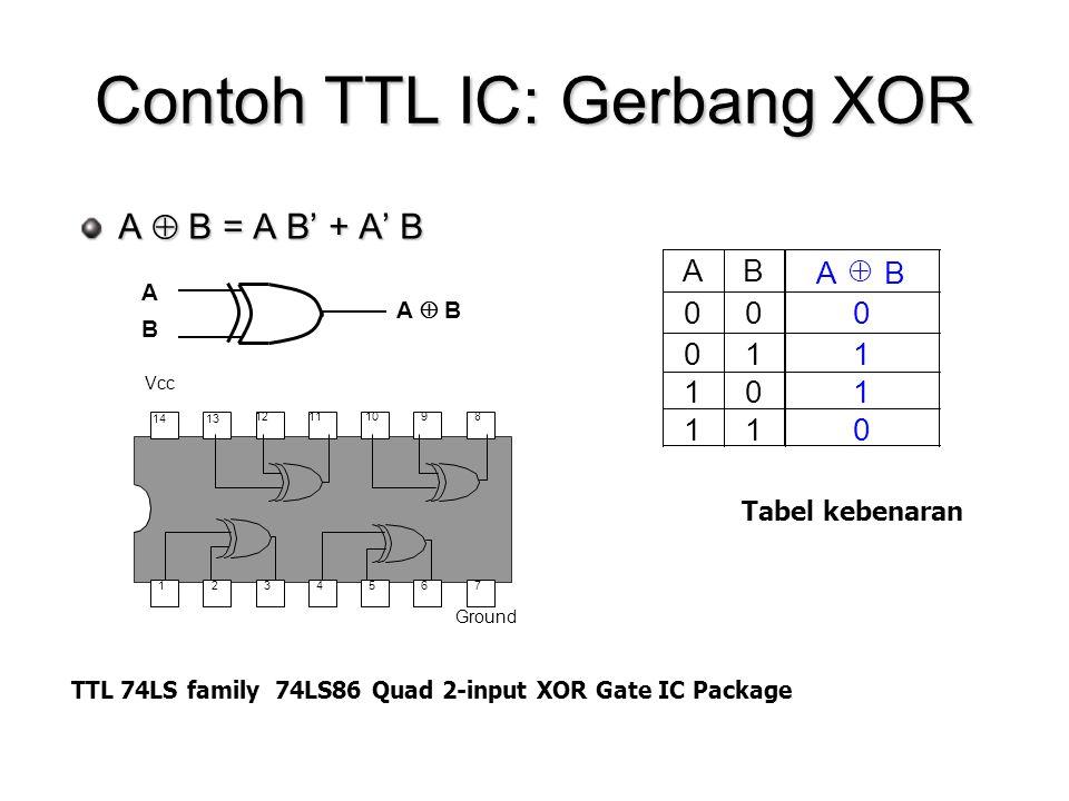 Contoh TTL IC: Gerbang XOR