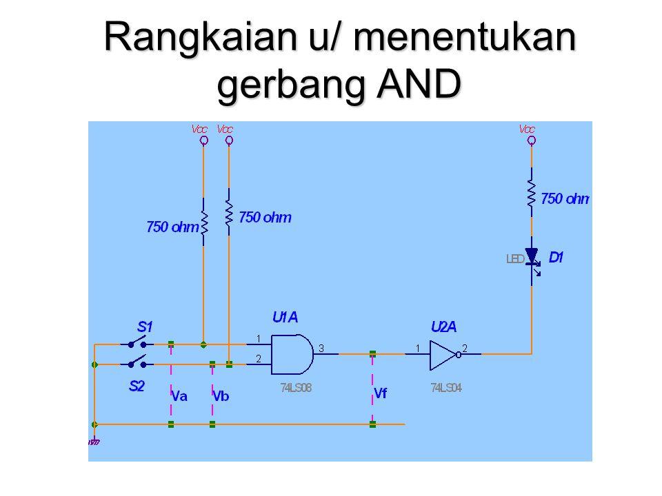 Rangkaian u/ menentukan gerbang AND