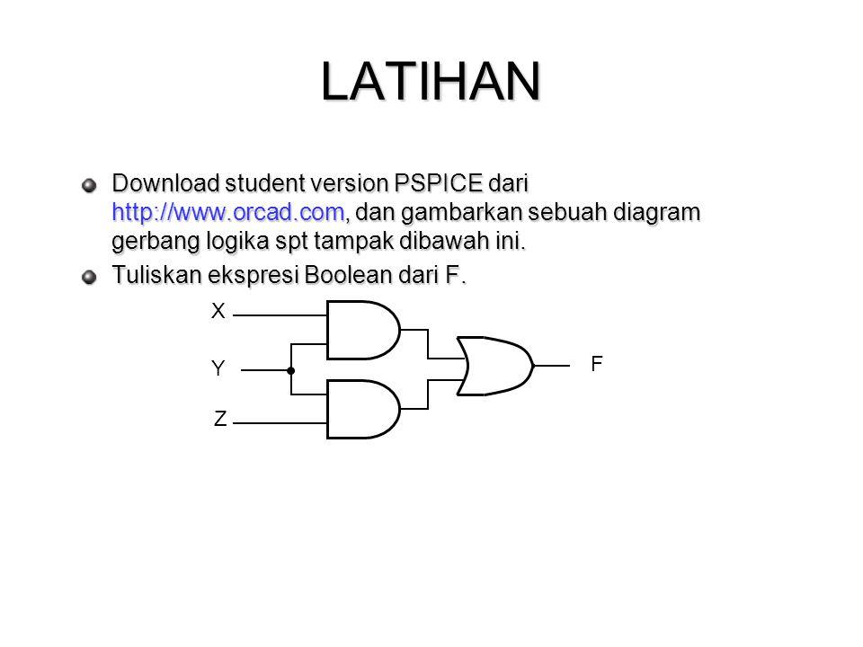 LATIHAN Download student version PSPICE dari http://www.orcad.com, dan gambarkan sebuah diagram gerbang logika spt tampak dibawah ini.