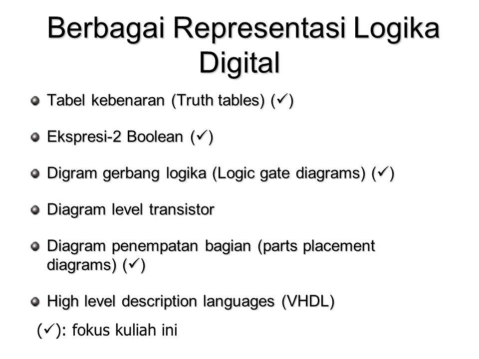 Berbagai Representasi Logika Digital