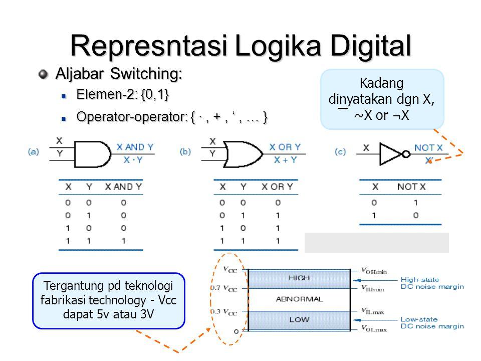 Represntasi Logika Digital