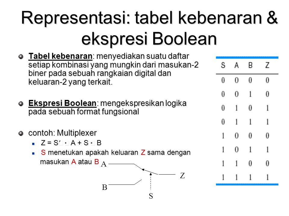 Representasi: tabel kebenaran & ekspresi Boolean