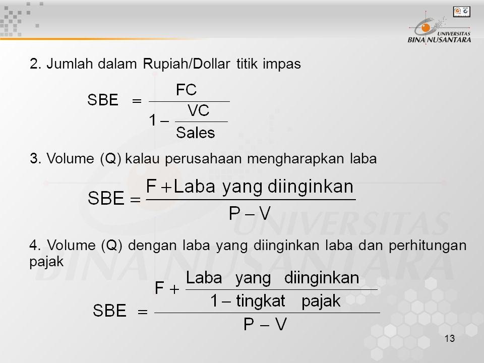 2. Jumlah dalam Rupiah/Dollar titik impas