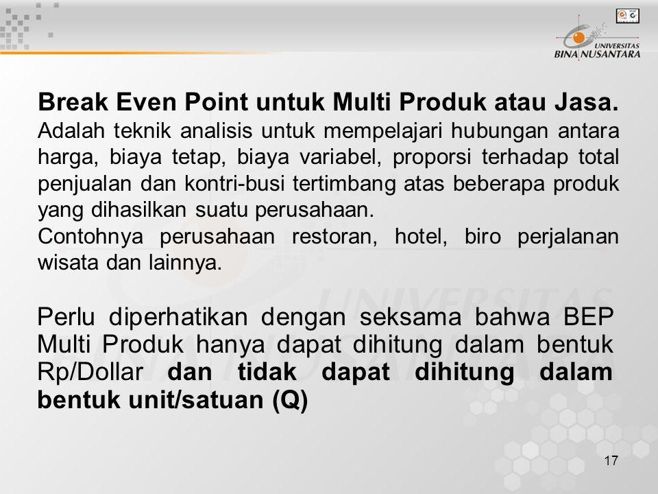 Break Even Point untuk Multi Produk atau Jasa.