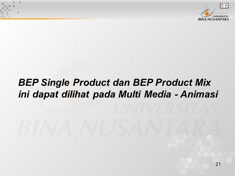 BEP Single Product dan BEP Product Mix