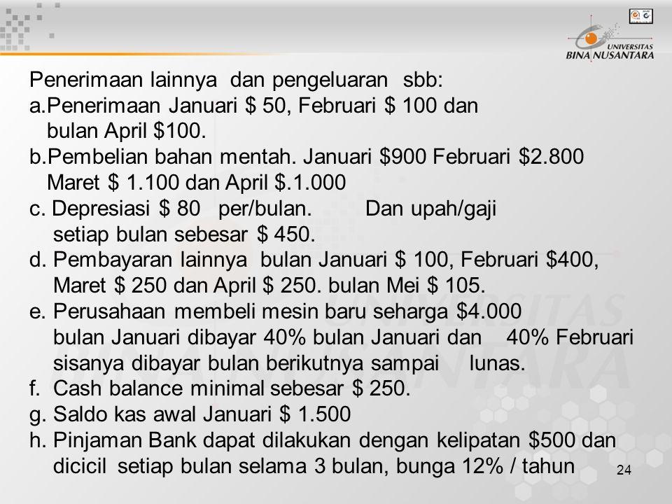 Penerimaan lainnya dan pengeluaran sbb: