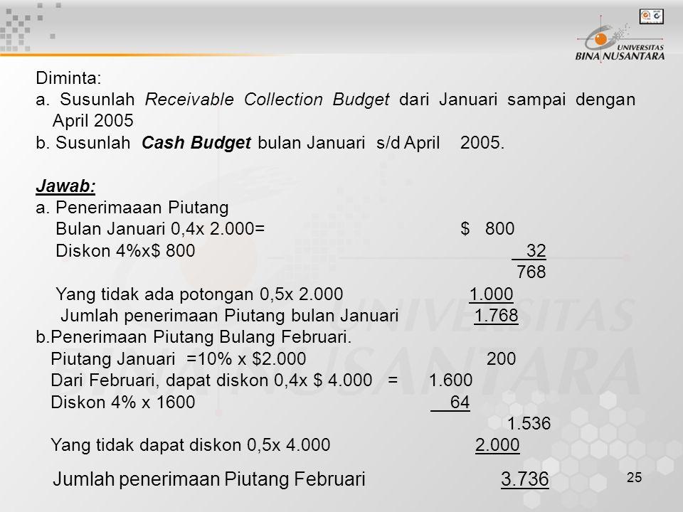 Jumlah penerimaan Piutang Februari 3.736