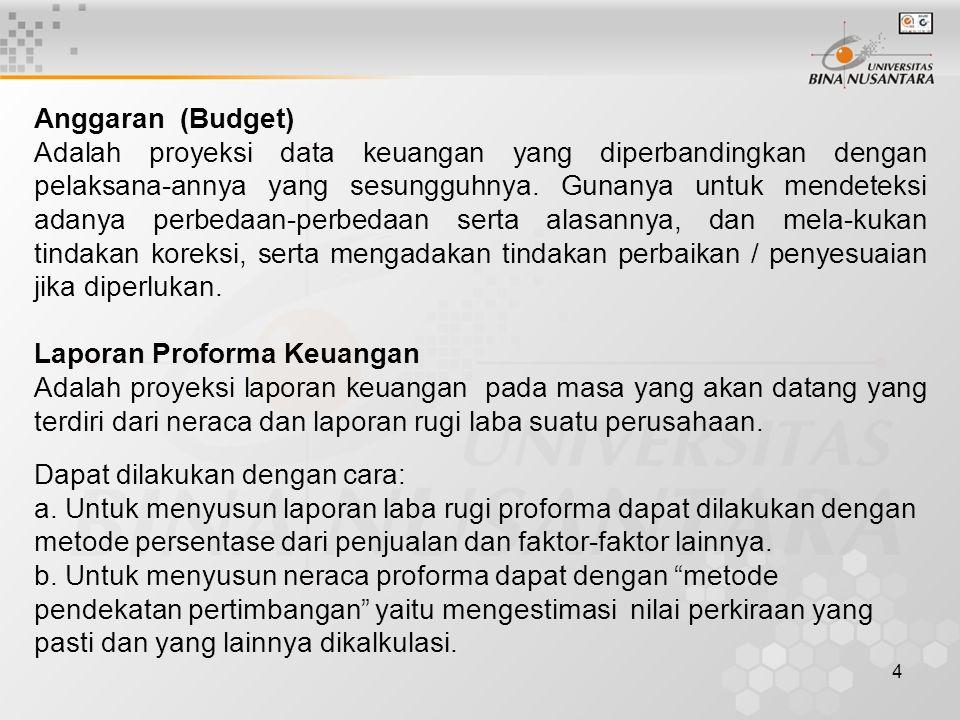 Anggaran (Budget)