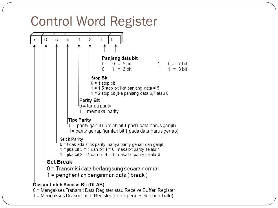 Control Word Register Set Break