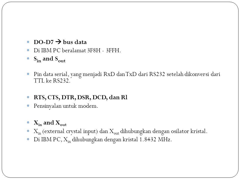 DO-D7  bus data Di IBM PC beralamat 3F8H - 3FFH. Sin and Sout.