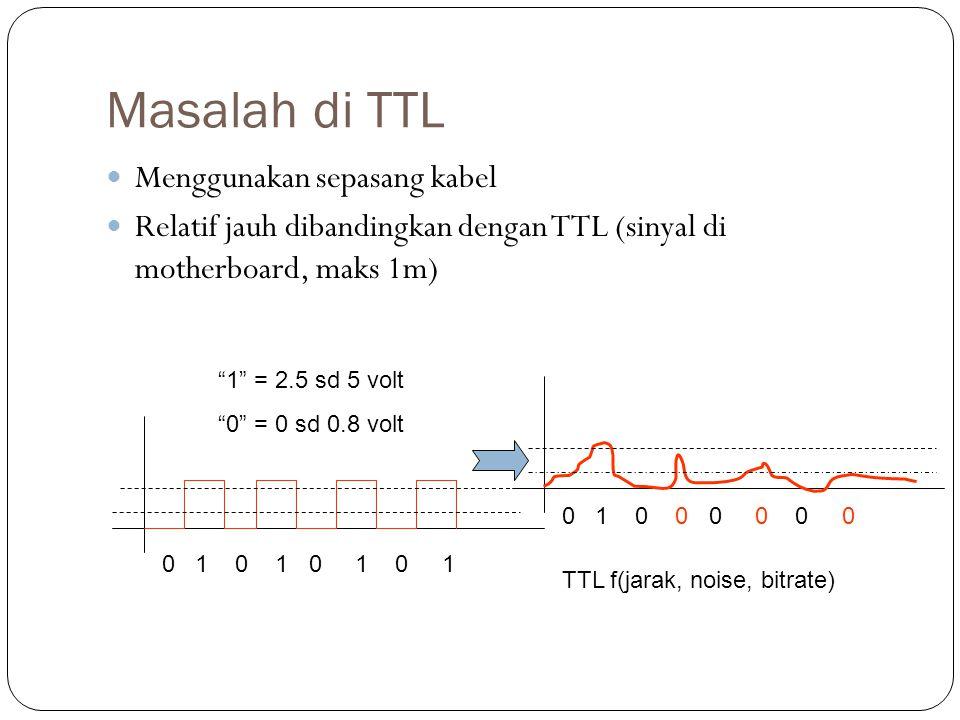 Masalah di TTL Menggunakan sepasang kabel