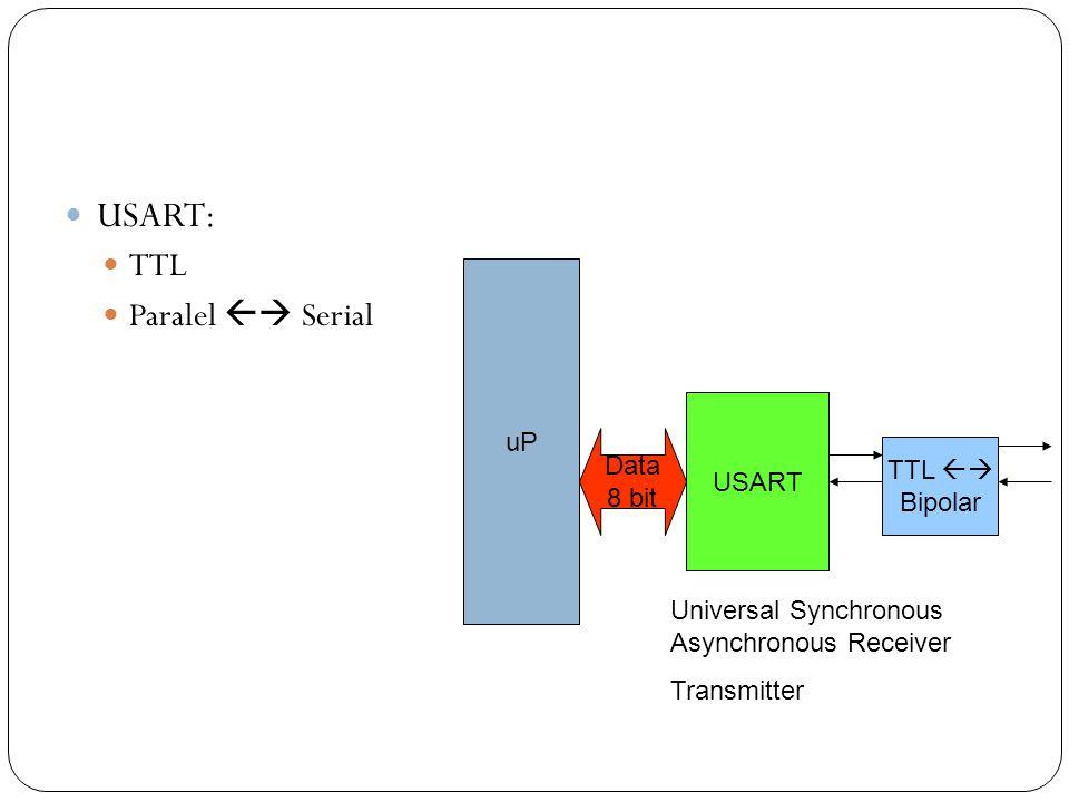USART: TTL Paralel  Serial uP USART Data TTL  8 bit Bipolar