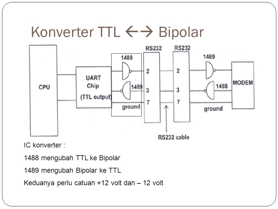 Konverter TTL  Bipolar