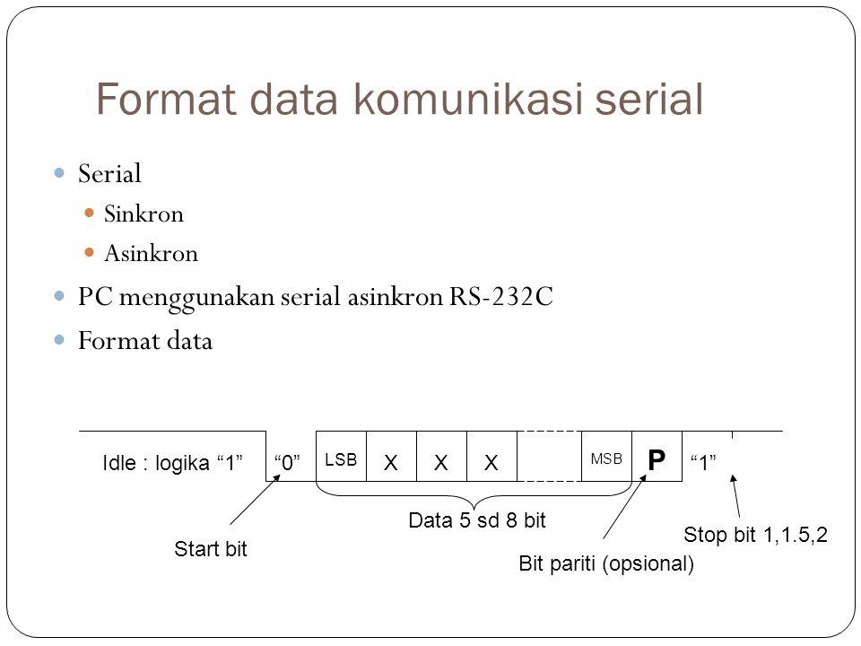 Format data komunikasi serial